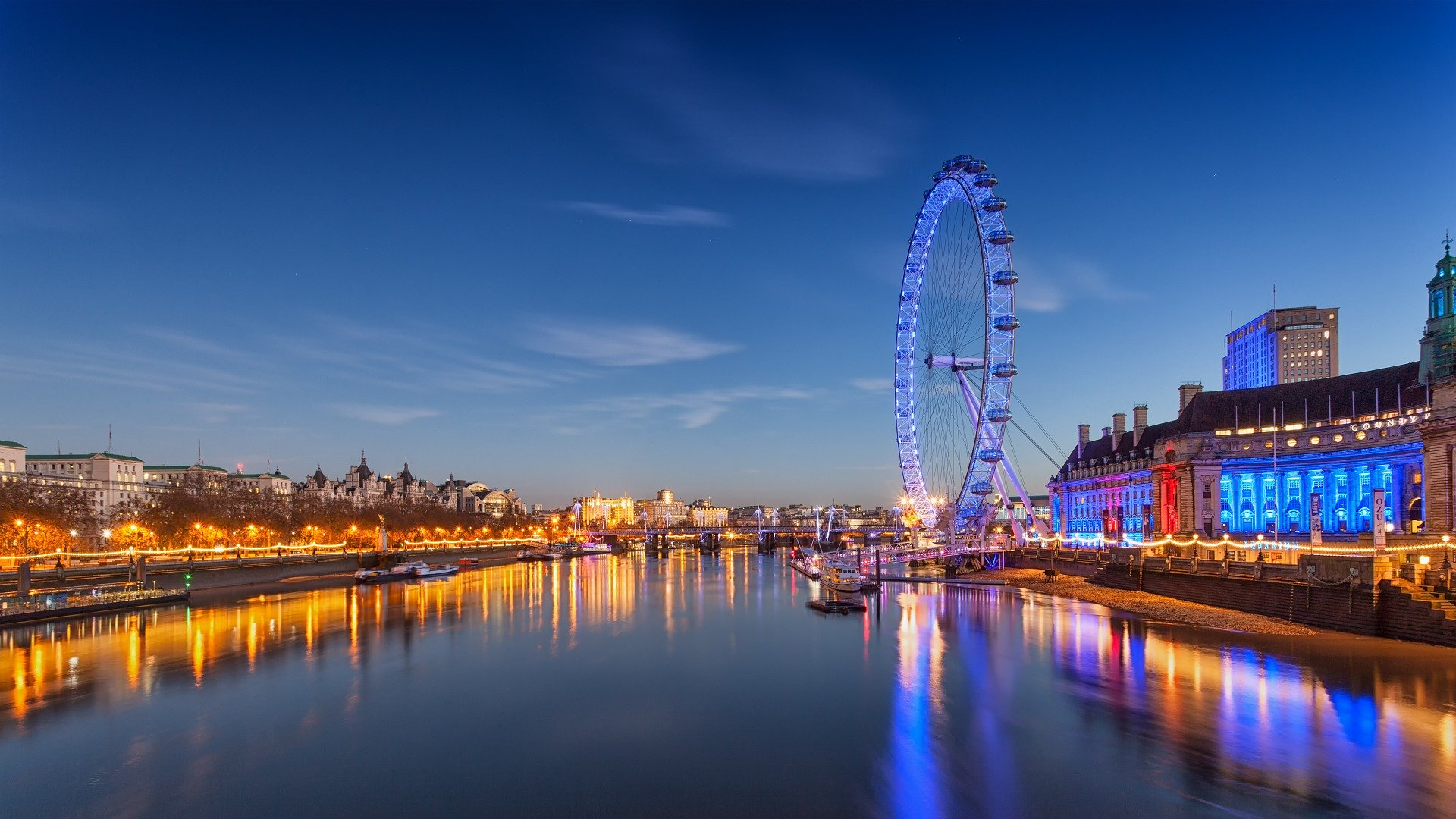 Brilliant Sights in London You Have to Visit