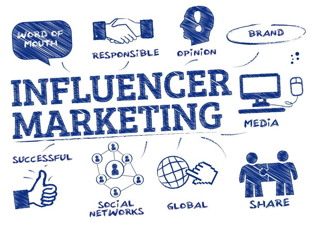 influencer marketing. Chart