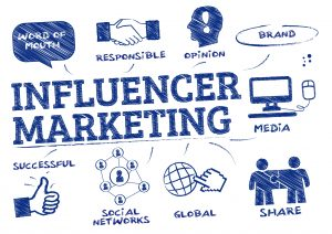 influencer marketing. Chart